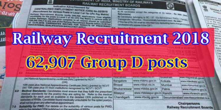 RRB Group D Recruitment 2018 – Apply Online for 62907
